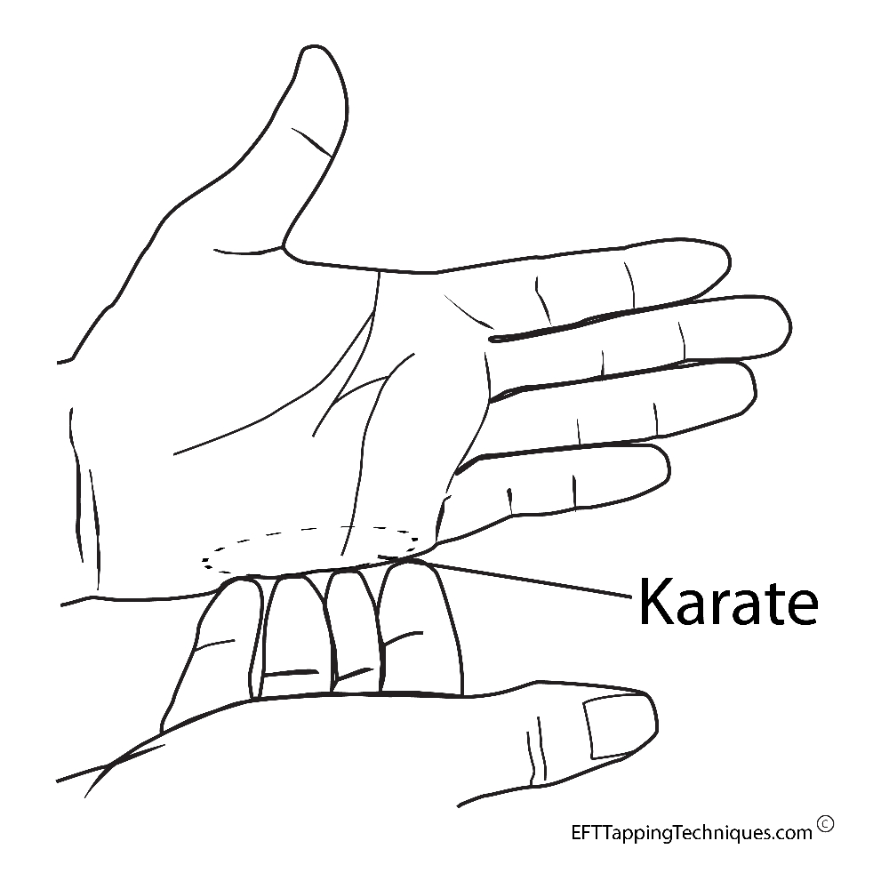 Karate Chop Point From Thinking Negative Thoughts to Positive belief change
